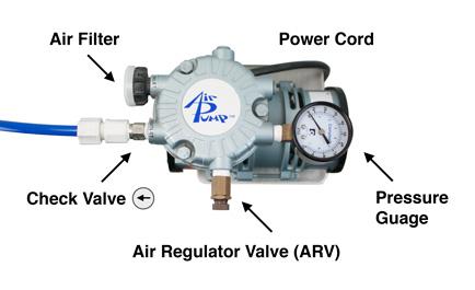 Air Pump Assembled