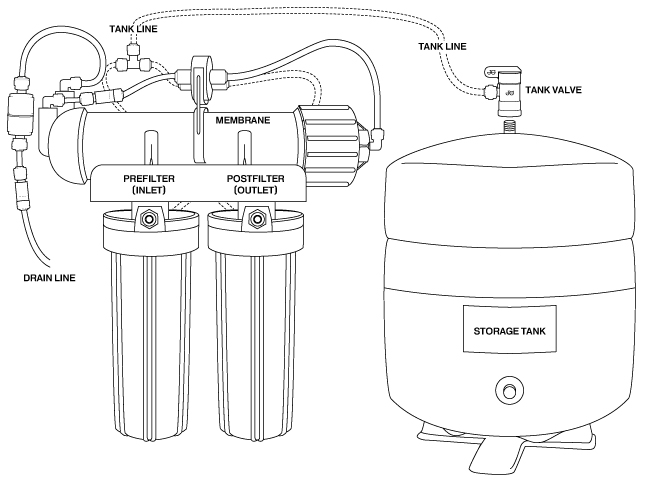 Black & White Reverse Osmosis Illustration