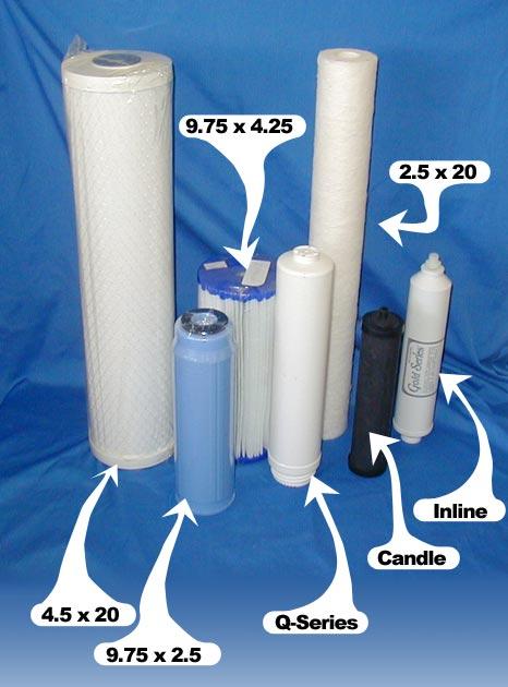 Water Filter Cartridge Menu Pure Products LLC